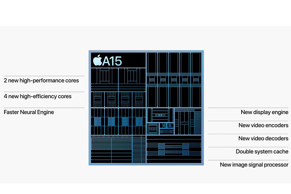 IPhone13全系电池容量均提升,最高提升18%电量!