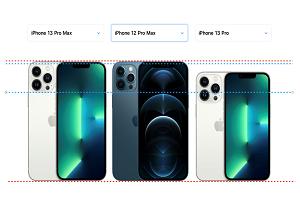 iPhone 13 發布會上,Apple 沒有告訴你的那些事