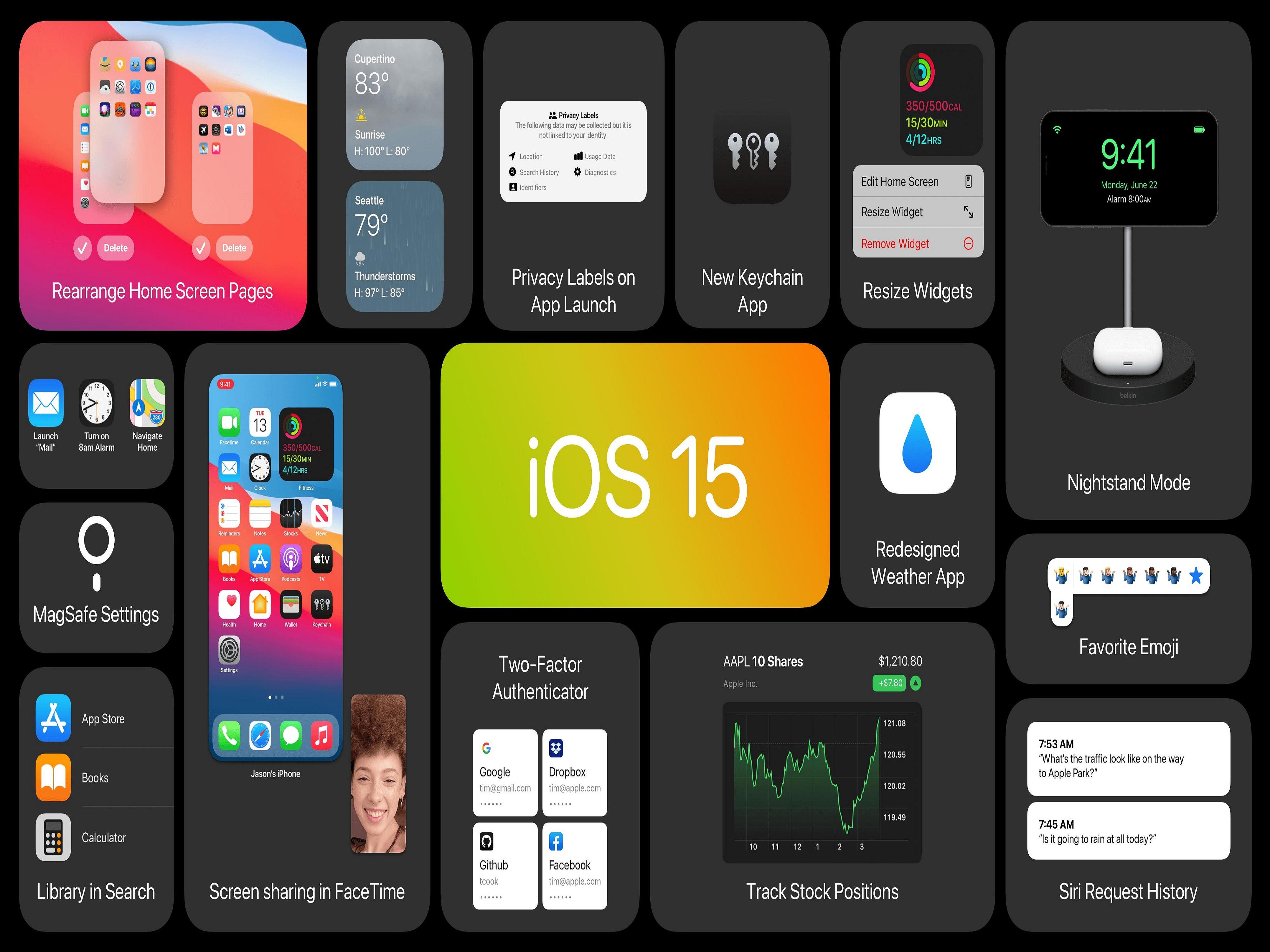 苹果开始抄袭鸿蒙?iOS 15正式发布 果粉表示很失望